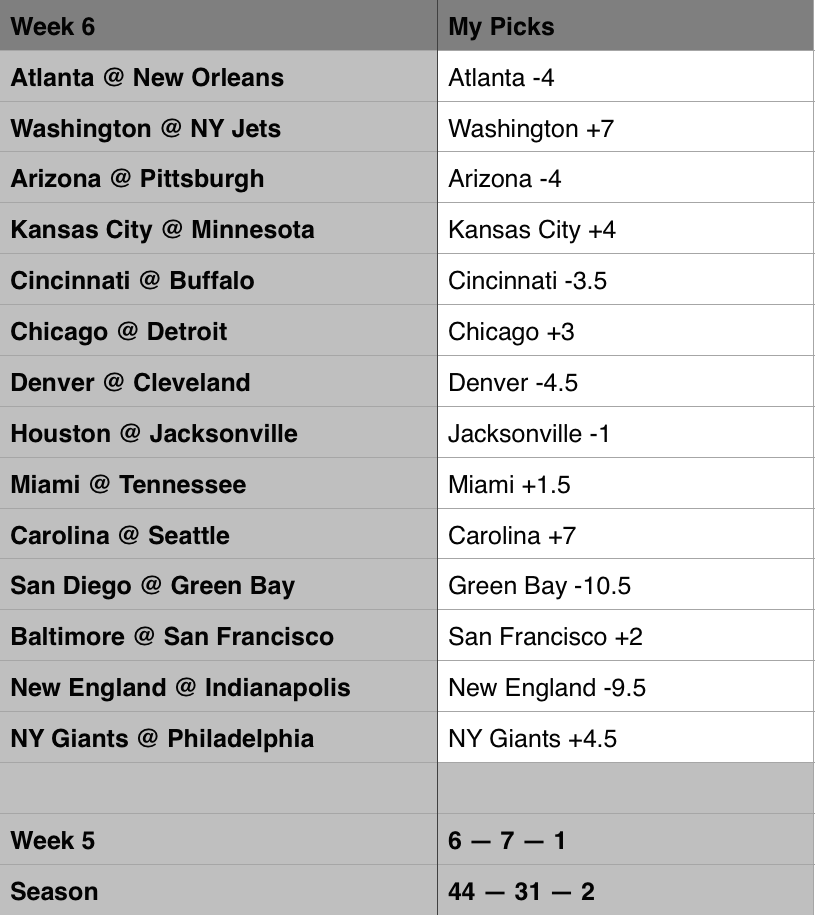 What S The Action Week 6 Nfl Picks What S The Action