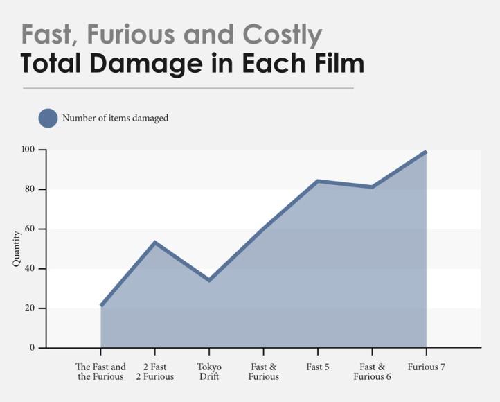 fast_damage1