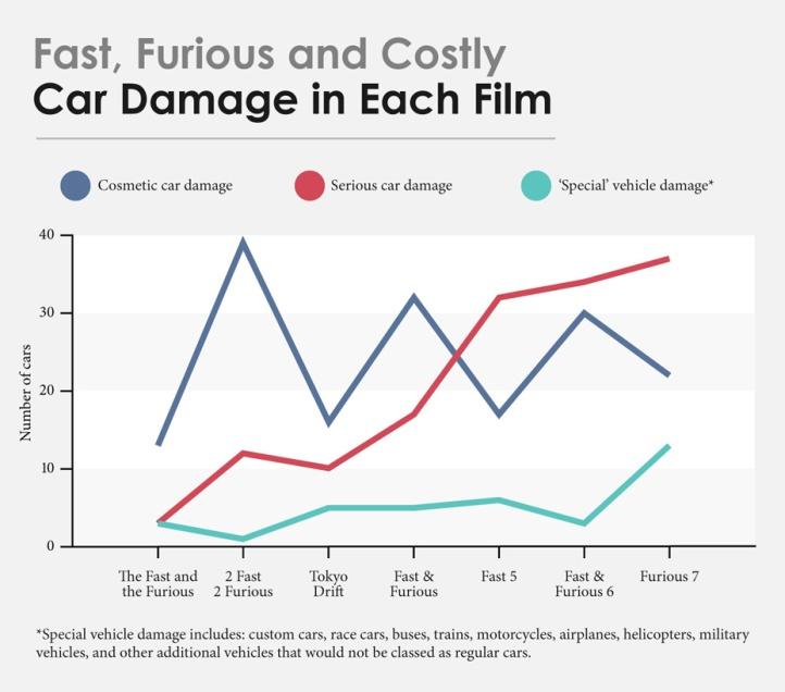 fast_damage6